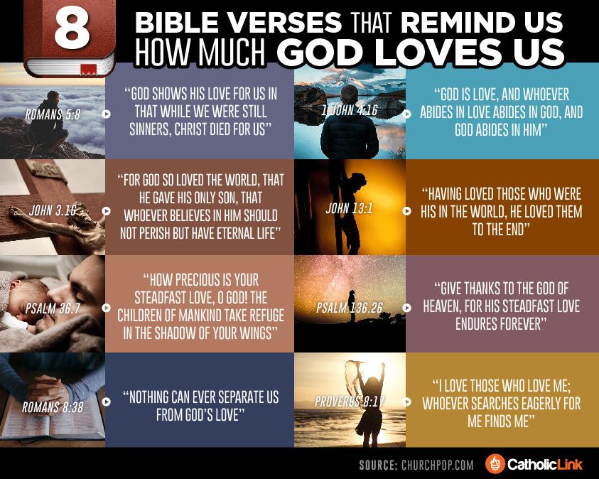 BibleVerseInfo