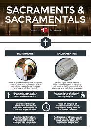 SacramentsInfographic